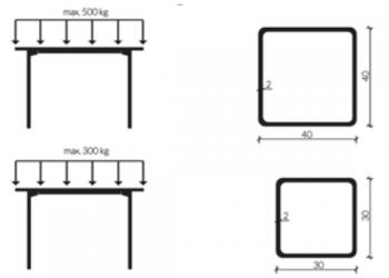 konstrukcja stołu do pakowania z profili stalowych