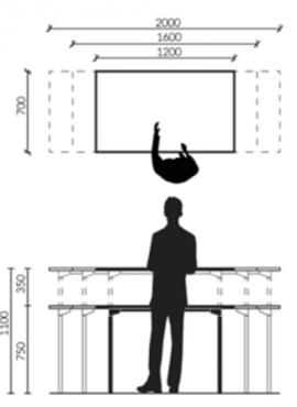 zasięg pracownika w obszarze stołu ra construction